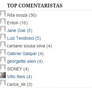 Top Comentarista - Fevereiro 2013