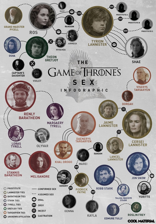 game-of-thrones-sex-chart