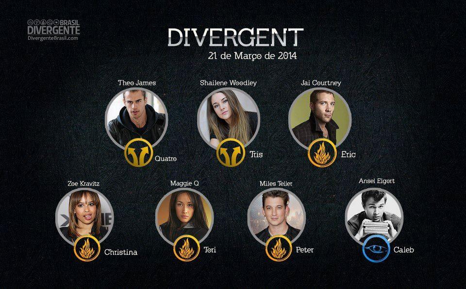 divergente-elenco