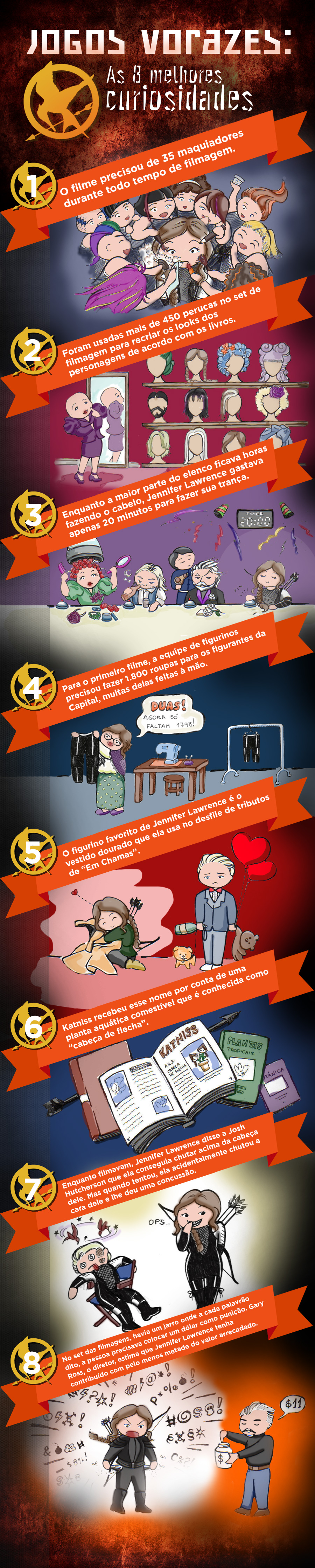 Jogos Vorazes - Curiosidades